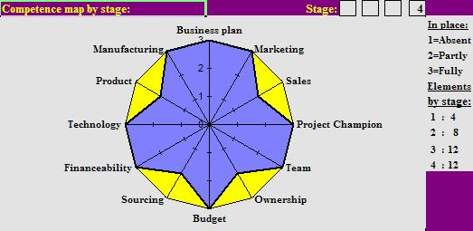 Business Plan Format - Stratecution B.V.