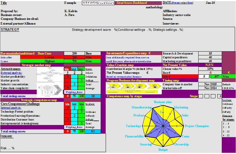 StratAssess dashboard software Stratecution BV – Software Assessment Template